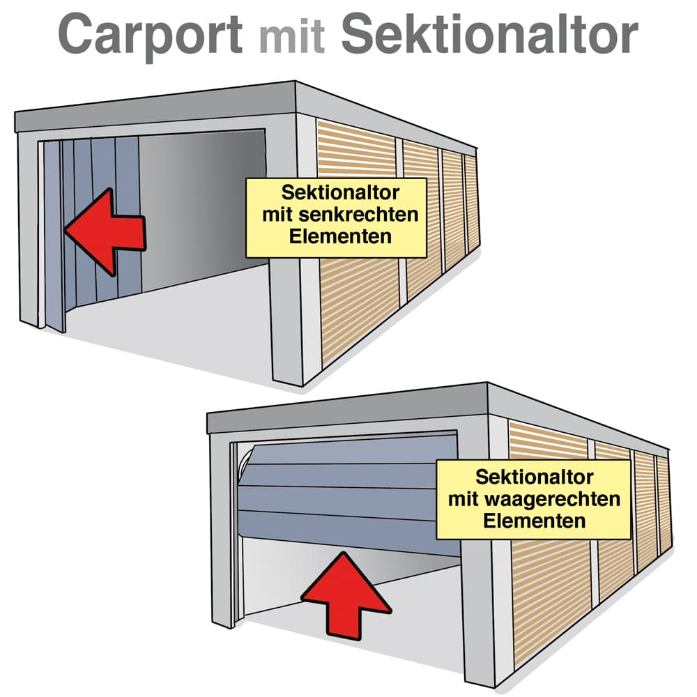 Carport mit Sektionaltor