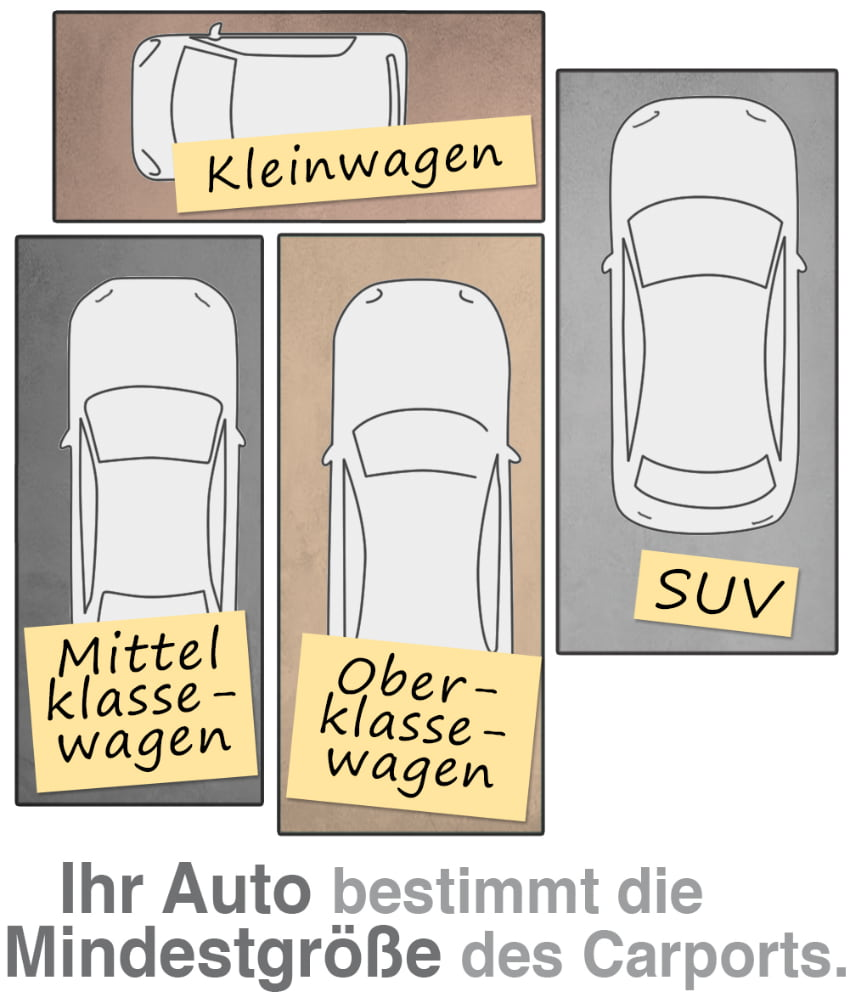Ihr Auto bestimmt die Mindestgröße des Carport: Besser ein wenig größer planen