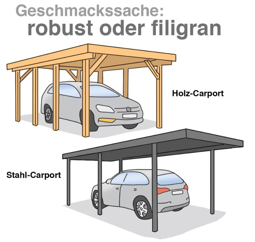 Materialwahl beim Carport: Holz, Aluminium oder Stahl