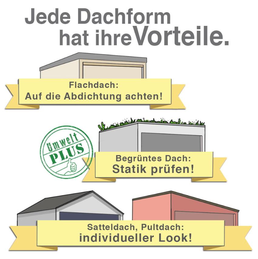 Jede Dachform hat Ihre Vorteile