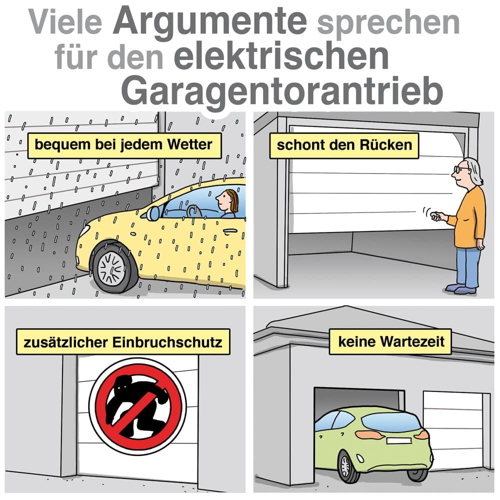 Viele Argumente sprechen für den elektrischen Garagentorantrieb