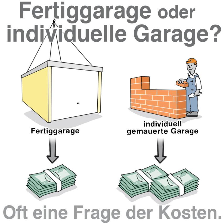 Fertiggarage und Individuell erstelle Garagen: Oftmals eine Frage der Kosten