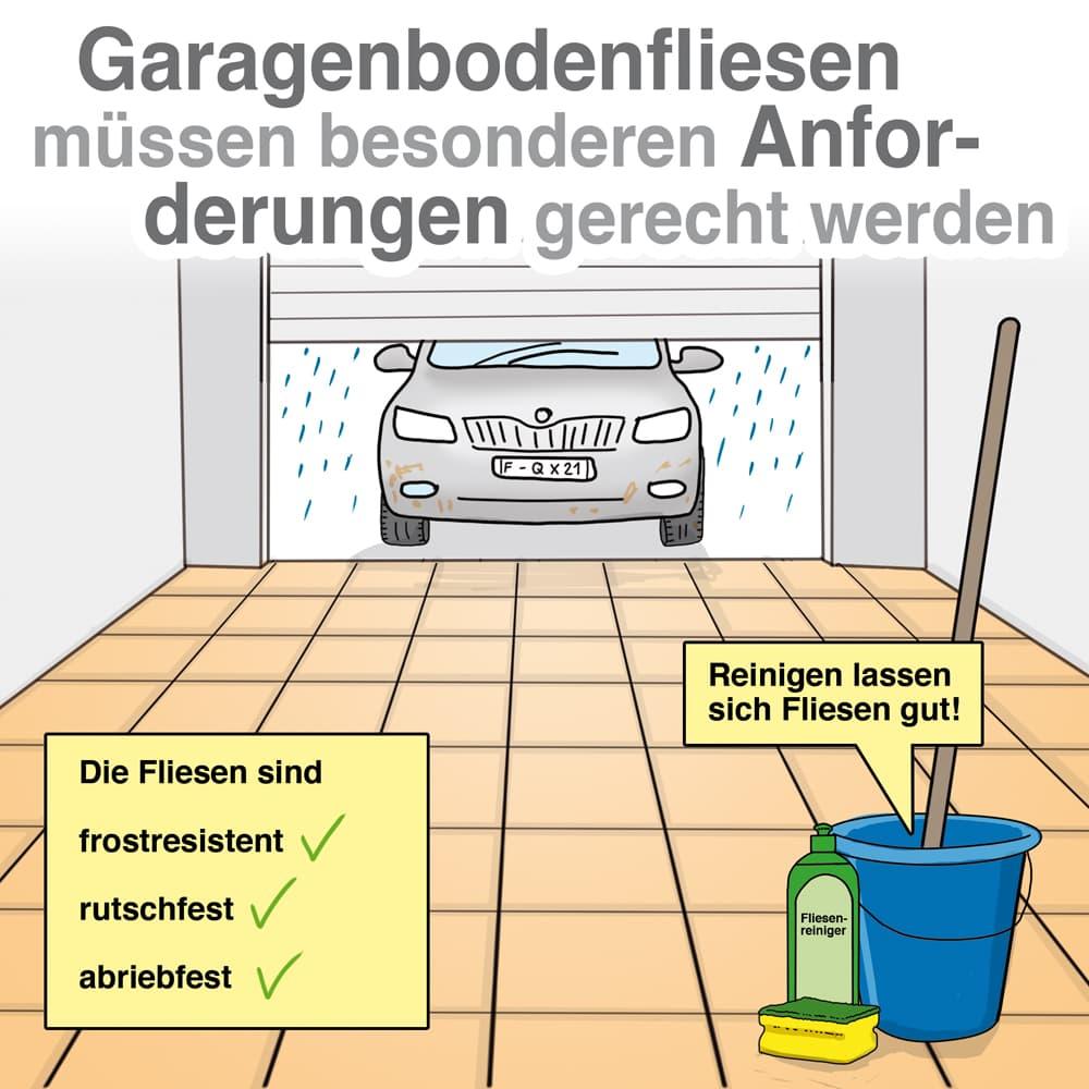 Fliesen für den Garagenboden: Anforderungen