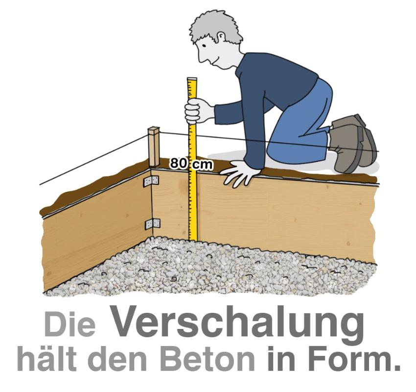 Fundament: Die Verschalung hält den Beton in Form
