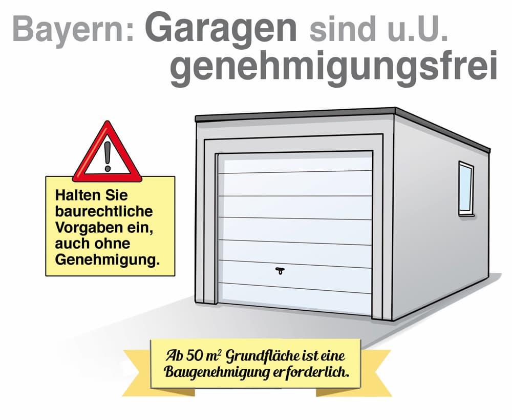 Bayern: Garagen sind unter Umständen genehmigungsfrei