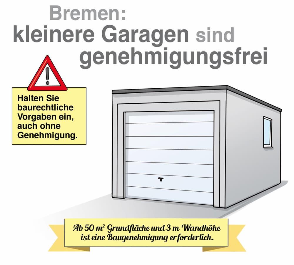 Bremen: Kleinere Garagen sind genehmigungsfrei