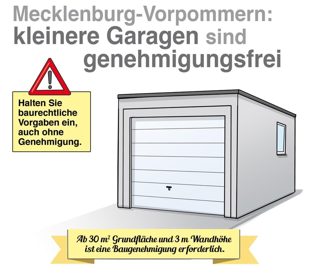 Mecklenburg-Vorpommern: Kleinere Garagen sind genehmigungsfrei