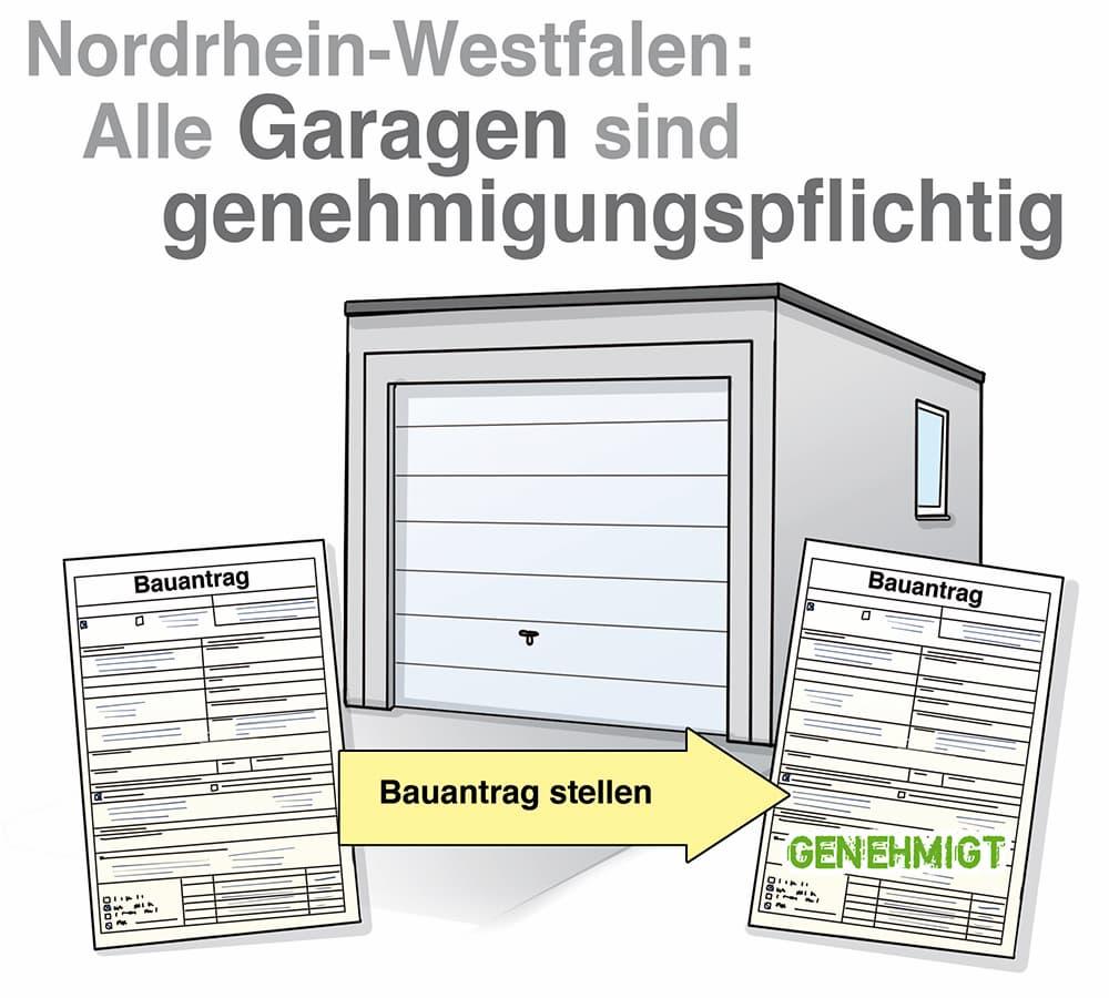 Nordrhein-Westfalen: Garagen müssen genehmigt werden