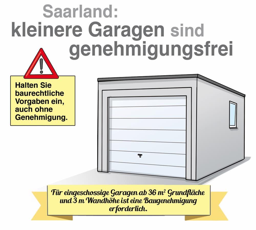 Saarland: Kleinere Garagen sind genehmigungsfrei