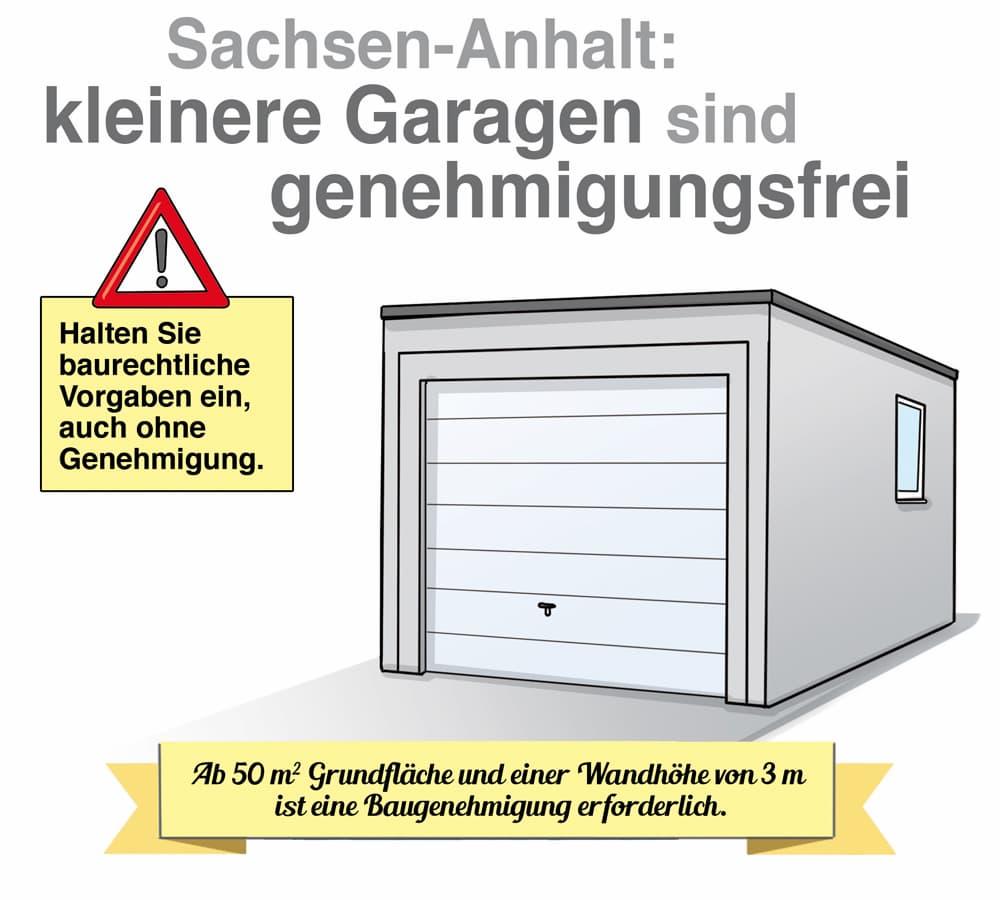 Sachsen-Anhalt: Kleinere Garagen sind genehmigungsfrei