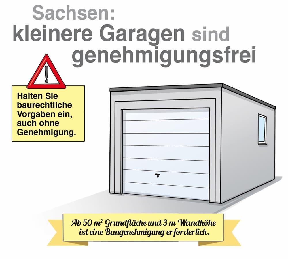 Sachsen: Kleinere Garagen sind genehmigungsfrei