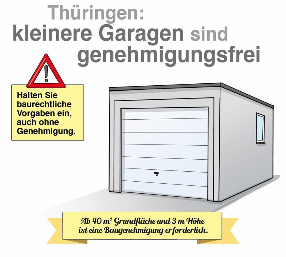Thüringen: Kleinere Garagen sind genehmigungsfrei