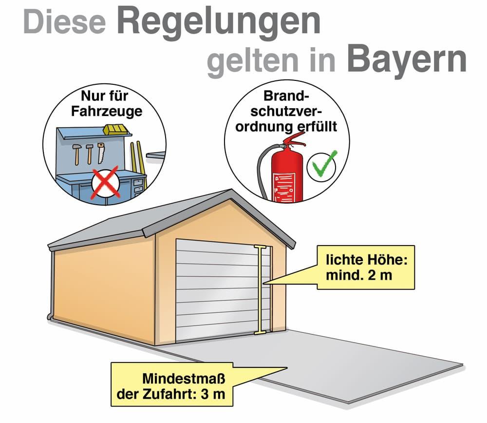 Garagen: Diese Regelungen gelten in Bayern