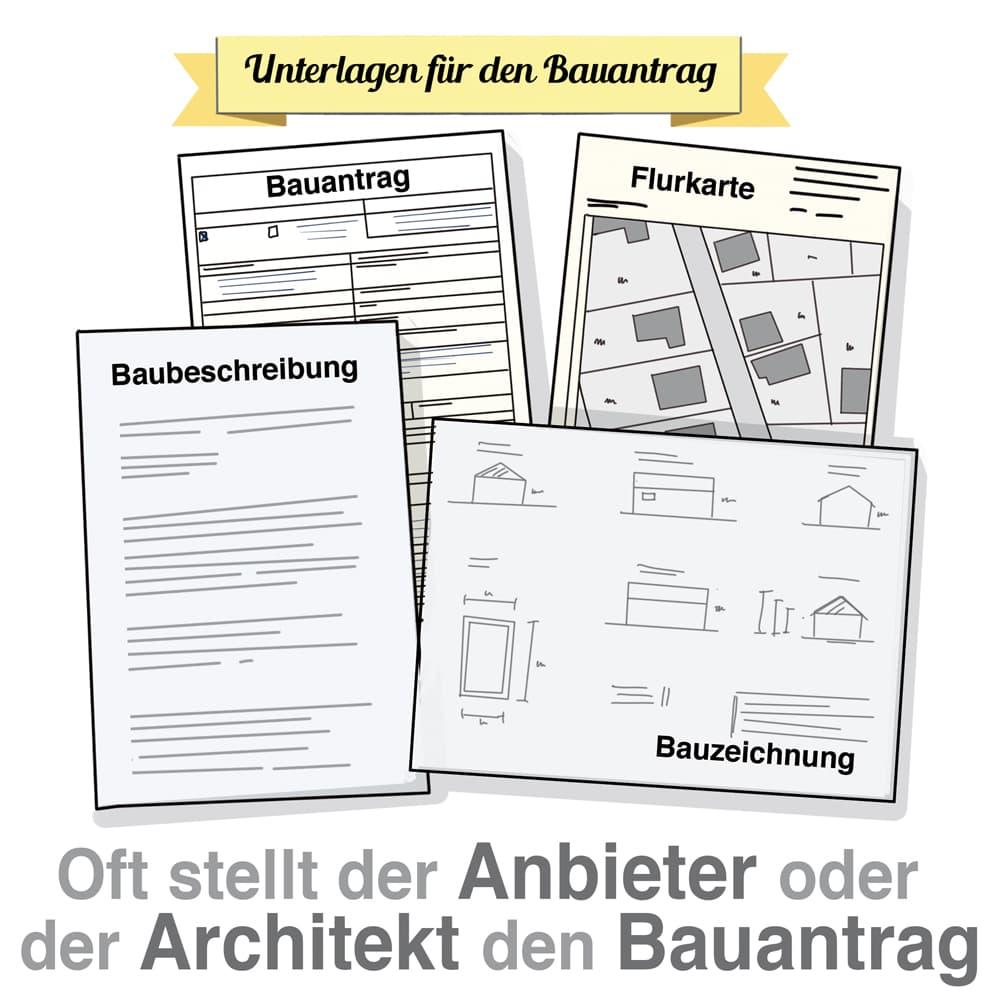 Bequem: Oft stellt der Anbieter oder Architekt den Bauantrag