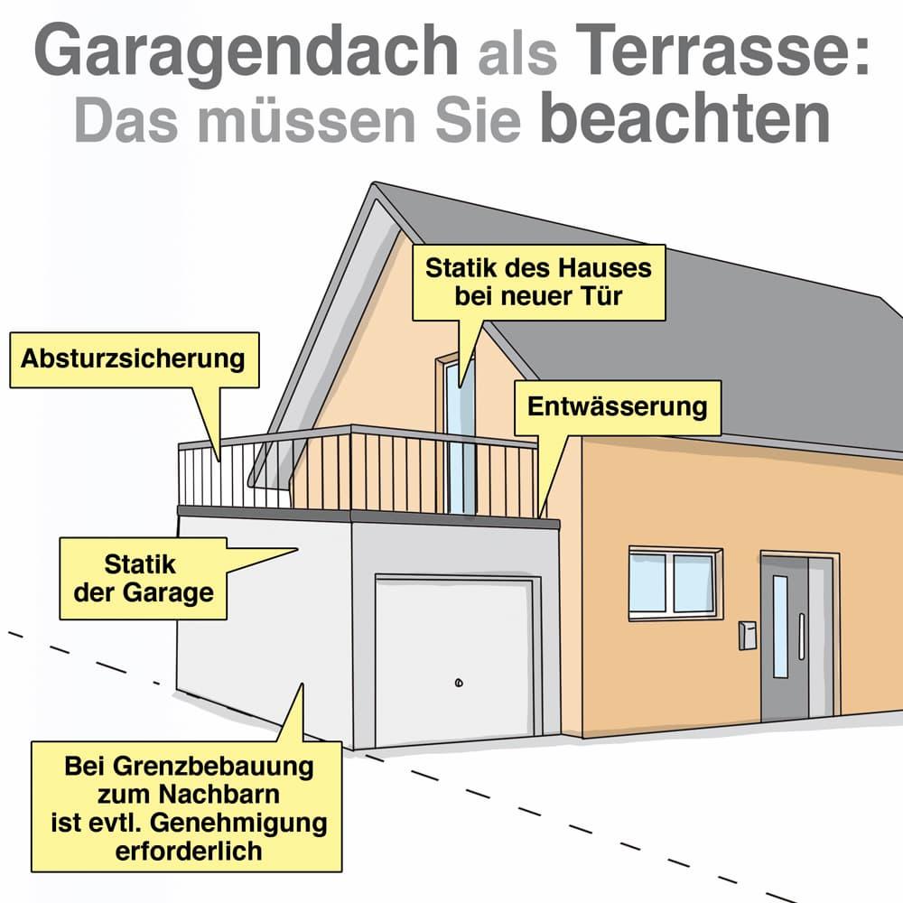 Garagendach als Terrasse: Das müssen Sie beachten