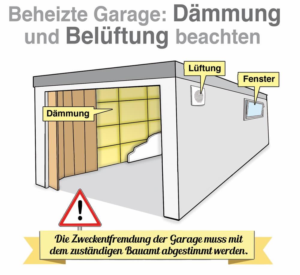 Beheizte und gedämmte Garage: Auch an die Belüftung denken