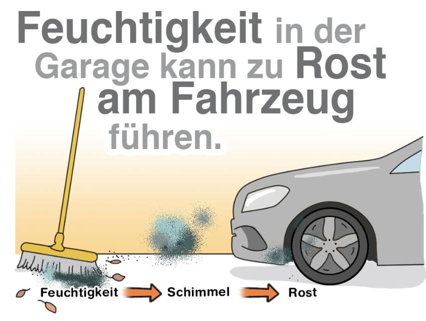 Feuchtigkeit in der Garage kann zu Schäden am Fahrzeug führen