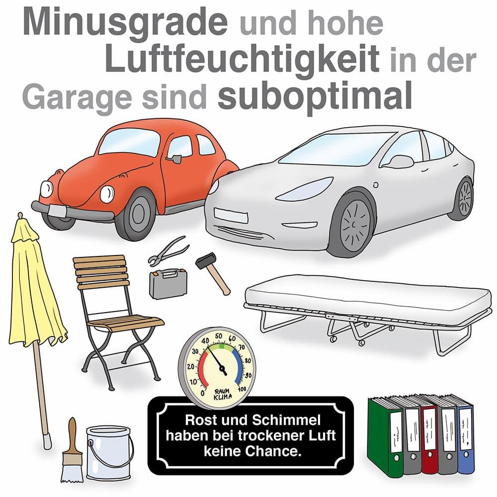 Minusgrade und hohe Luftfeutigkeit in der Garage sind suboptimal