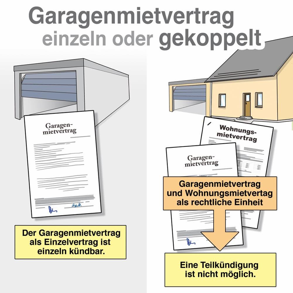 Garagenmietvertrag: einzeln oder gekoppelt