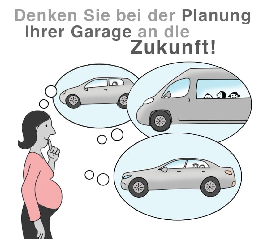 Denken Sie bei der Planung Ihrer Garage auch an die Zukunft!