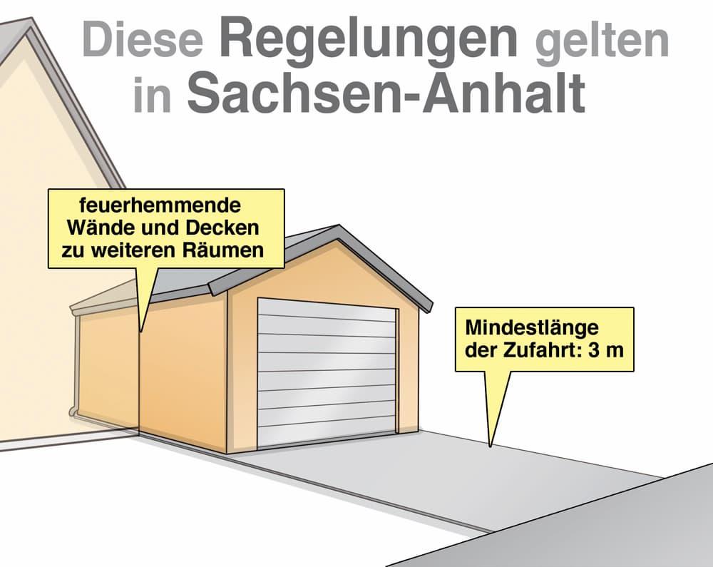 Garagenbau: Diese Regelungen gelten in Sachsen-Anhalt