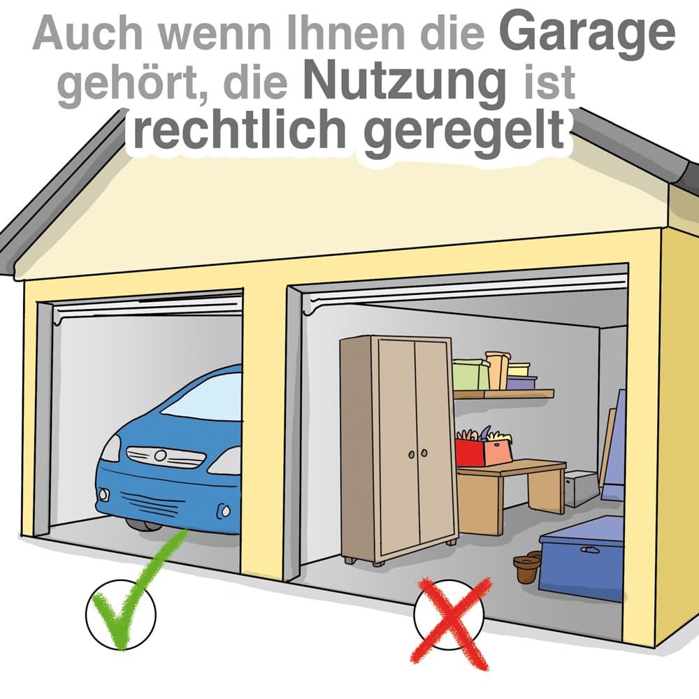 Wichtig zu wissen: Die Nutzung der Garage ist rechtlich geregelt