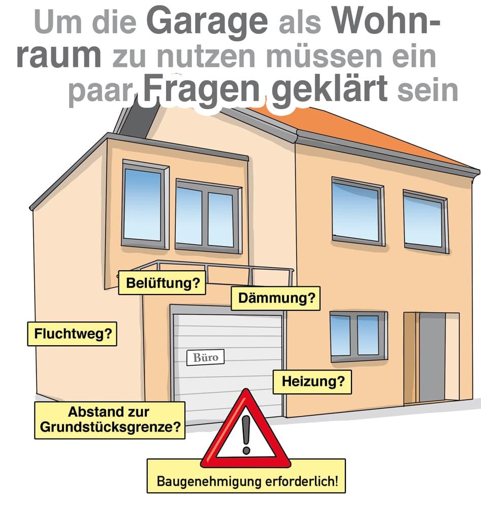 Garage als Wohn- oder Arbeitsraum nutzen: Hier besteht Klärungsbedarf
