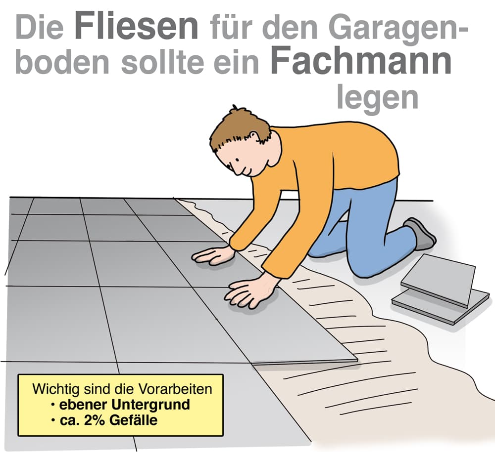 Die Fliesen für den Garagenboden sollte ein Fachmann legen