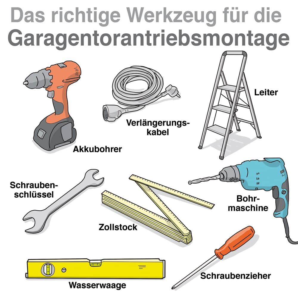 Das richtige Werkzeug zur Montage des Garagentorantriebs