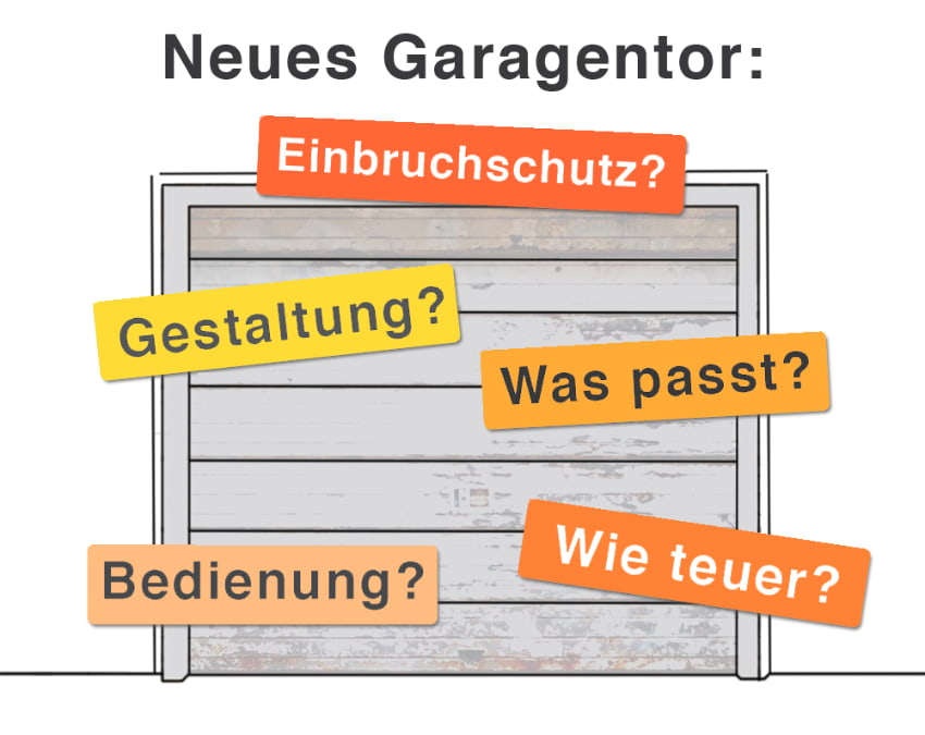 Neues Garagentor: Auswahlfaktoren