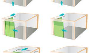 Garagentor Öffnungsarten © Ayamap, fotolia.com