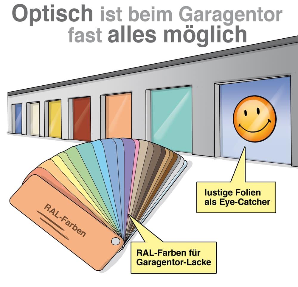Optisch ist beim Garagentor fast alles möglich