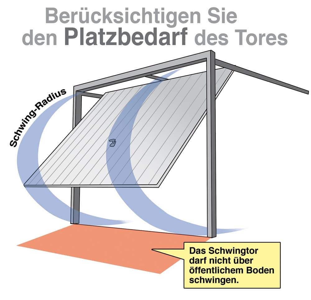 Schwingtor: Berücksichtigen Sie den Platzbedarf des Tores
