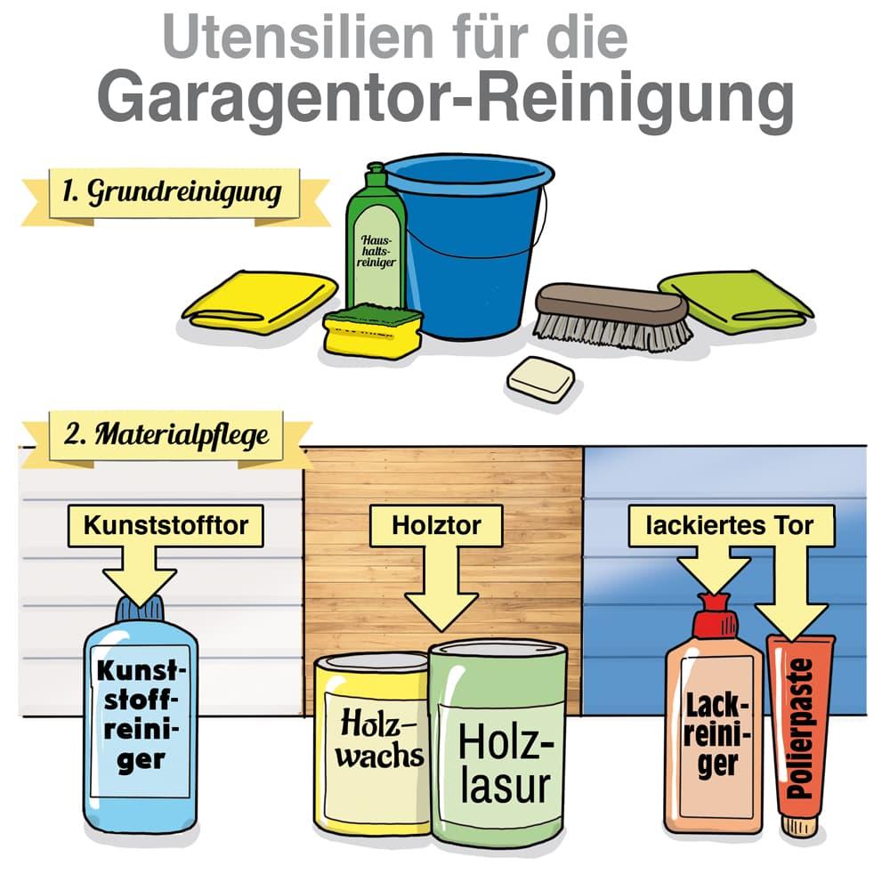 Utensilien für die Garagentor Reinigung
