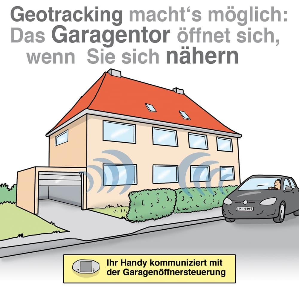 Geotracking: Das Garagentor öffnet sobald Sie sich nähern