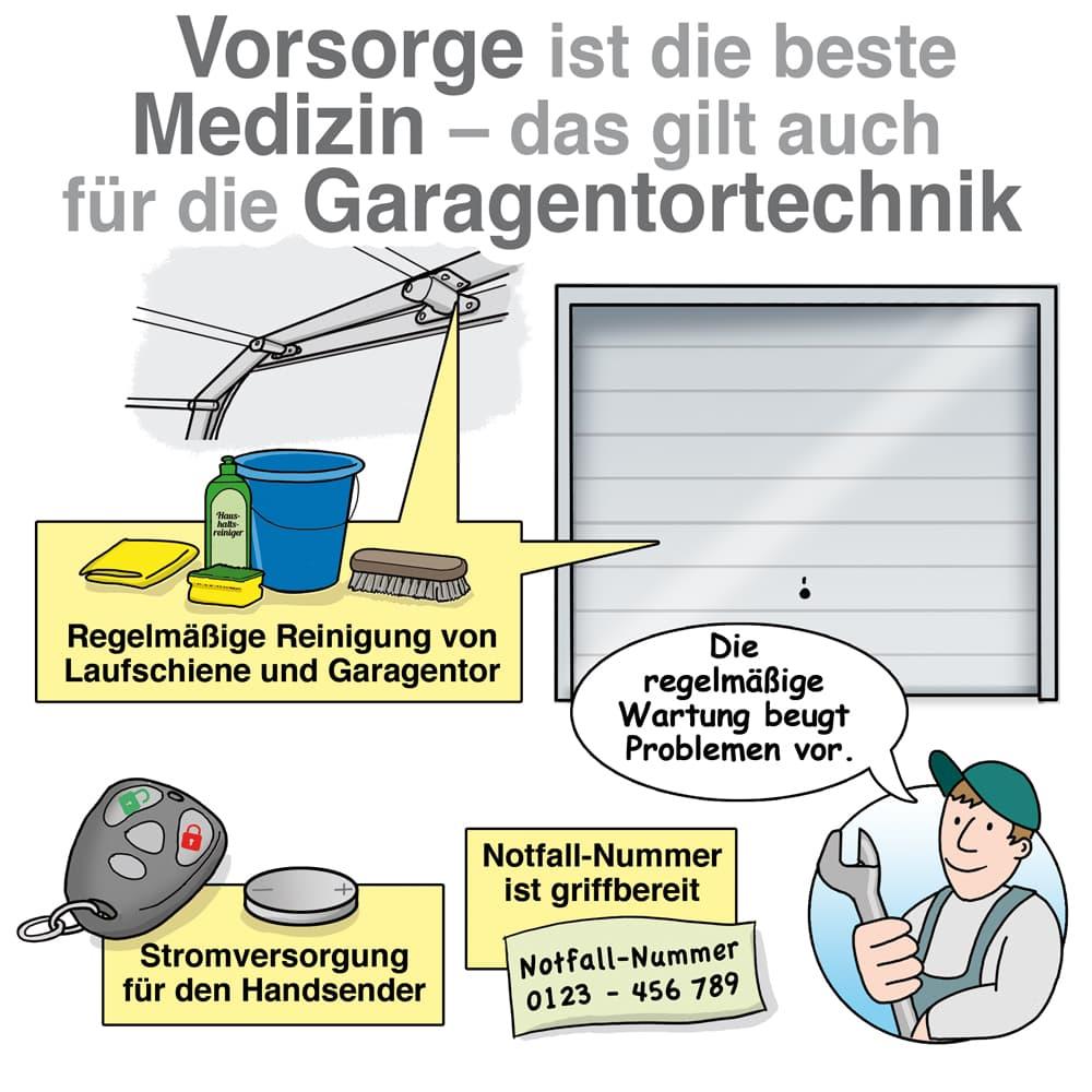 Wartung und Reinigung: Wichtig auch beim Garagentor und dessen Antrieb