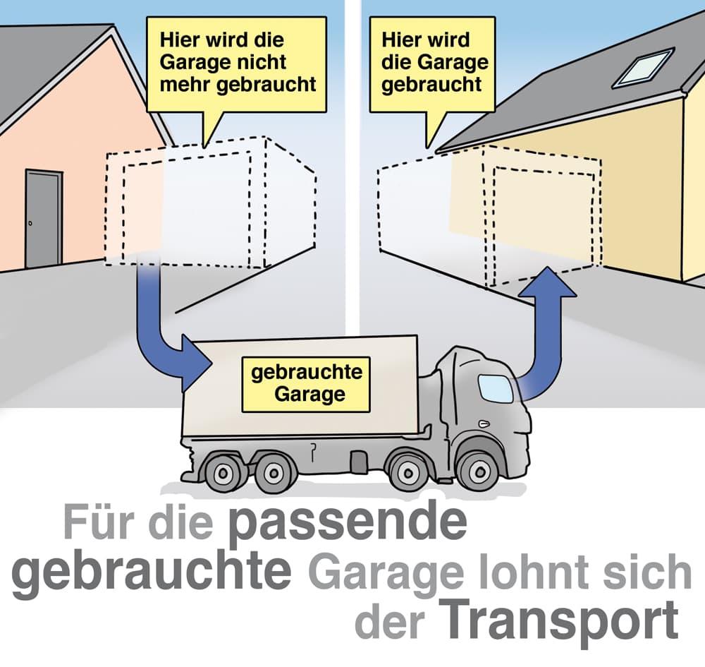 Für die passende gebrauchte Garage lohnt sich der Transport