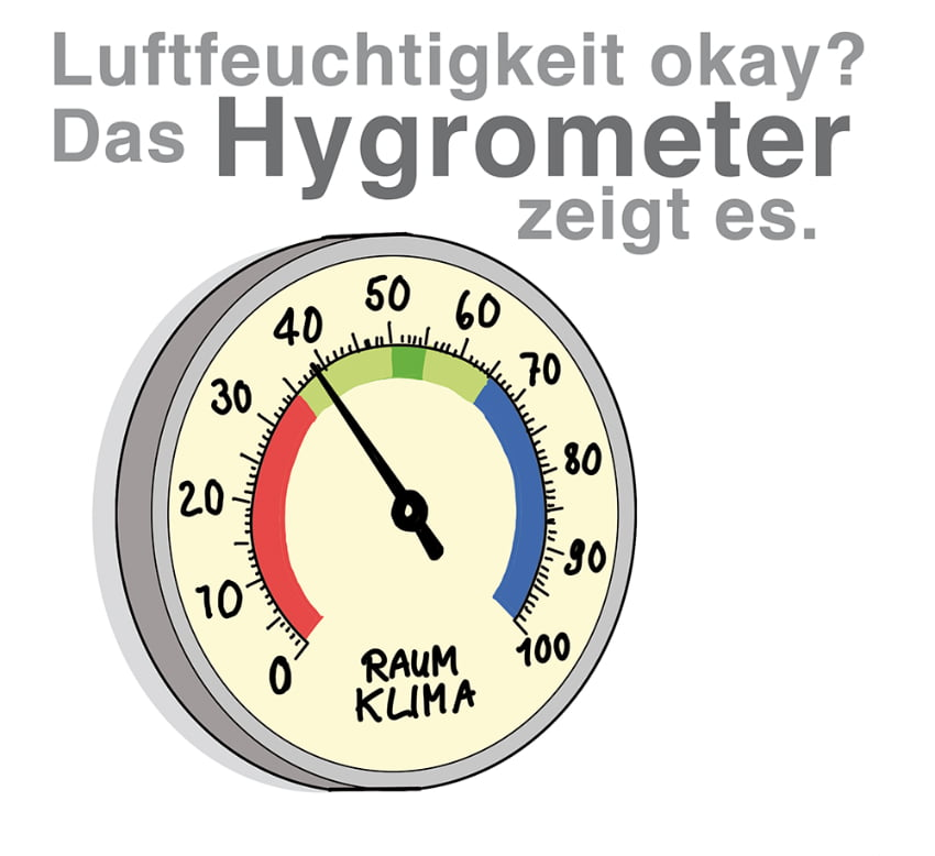 Luftfeuchtigkeit ok? Das Hygrometer zeigt es an