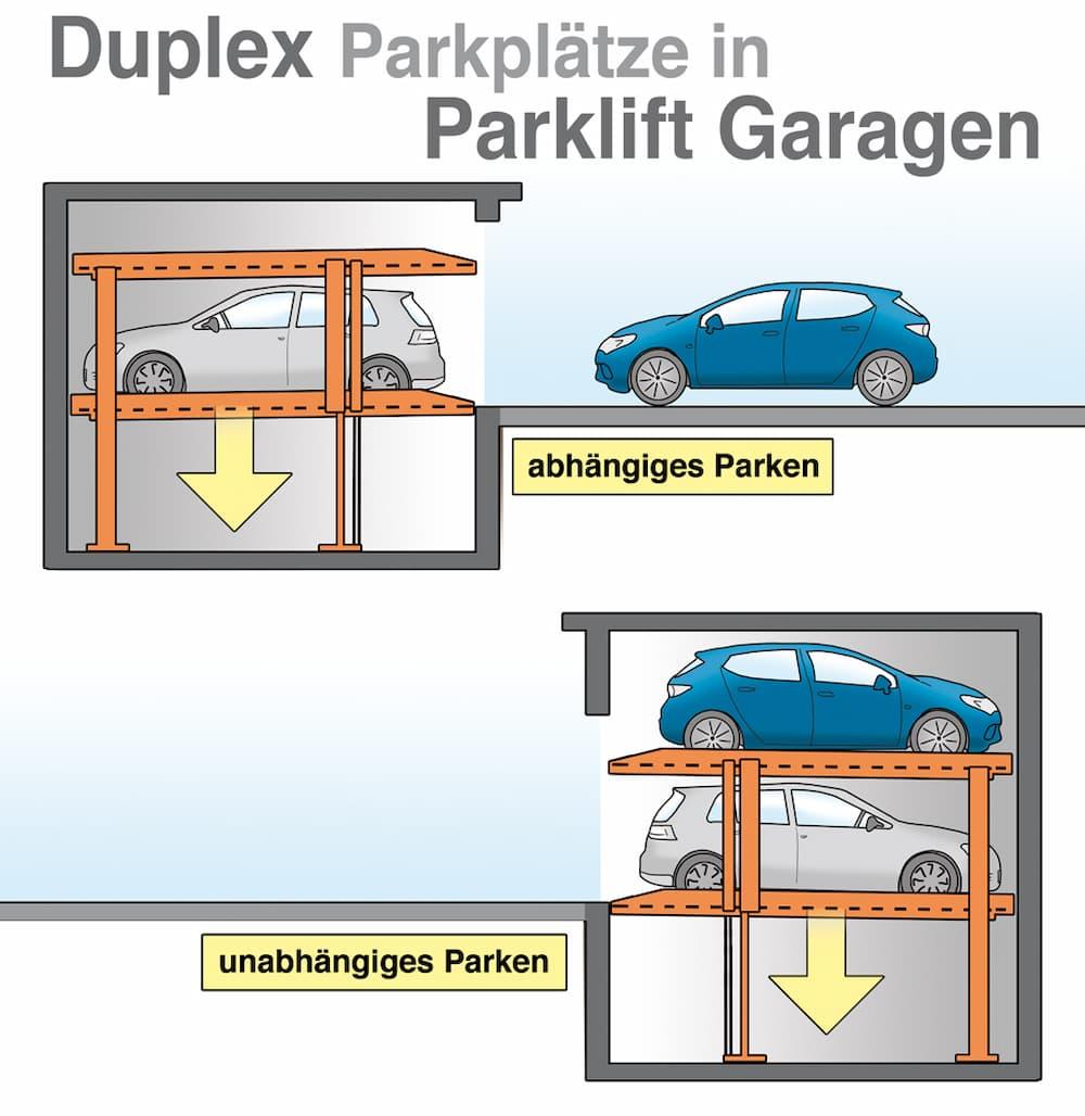 Duplex Parkplätze in Parklift Garagen