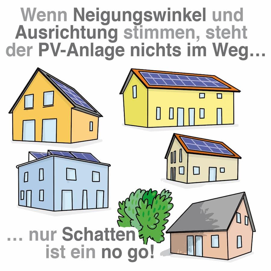 Photovoltaik Ausrichtung und Neigung: Nur Schatten ist ein no go!