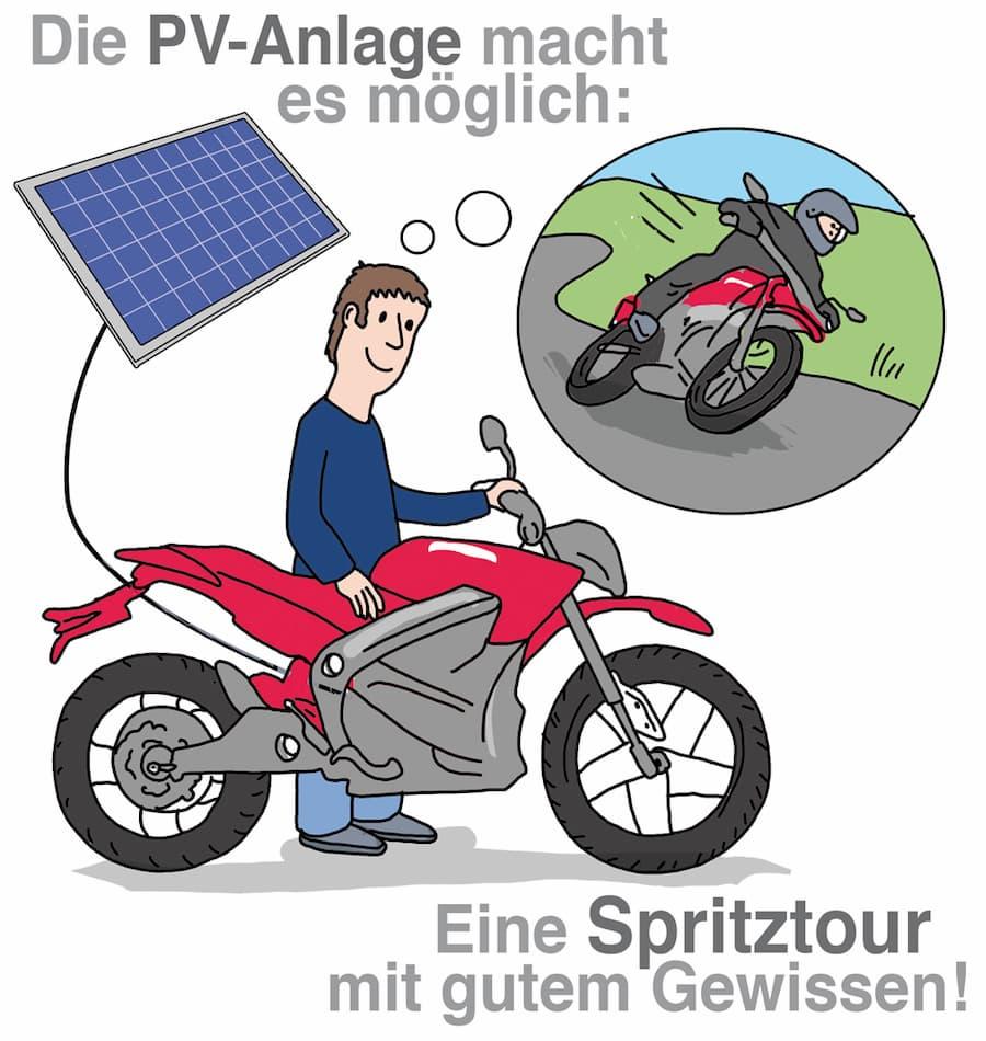 Emobilität und Solaranlage passen gut zusammen