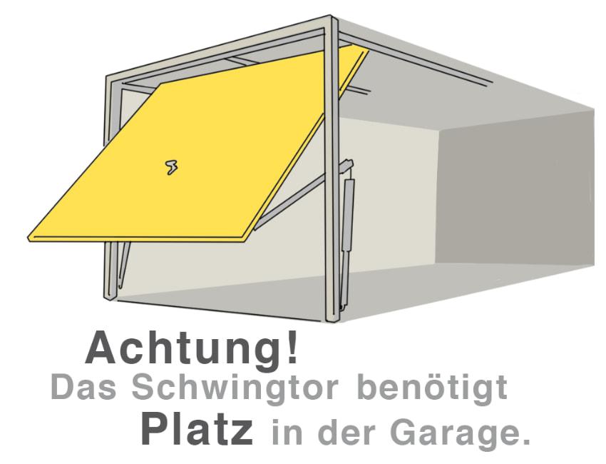 Achtung: Das Schwingtor benötigt Platz in der Garage