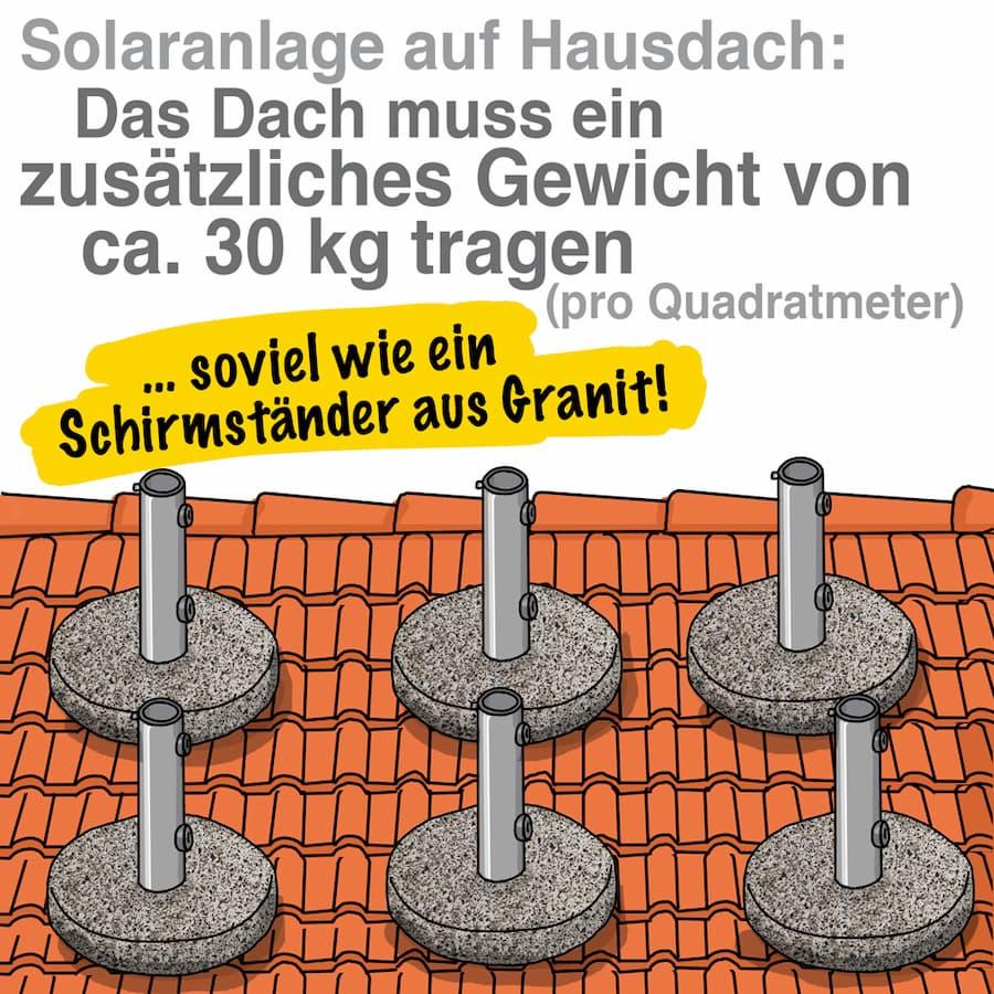 Solaranlage: Statik beachten