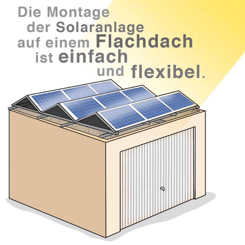 Solaranlage: Die Installation auf dem Flachdach ist kein Problem