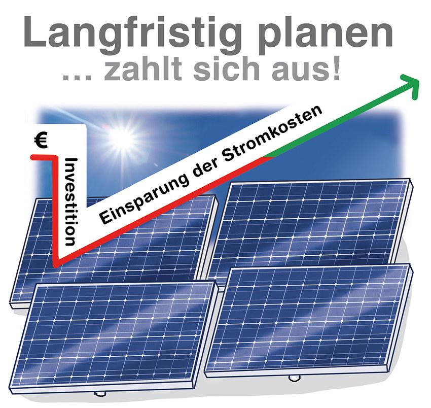 Solaranlage langfristig planen zahlt sich aus