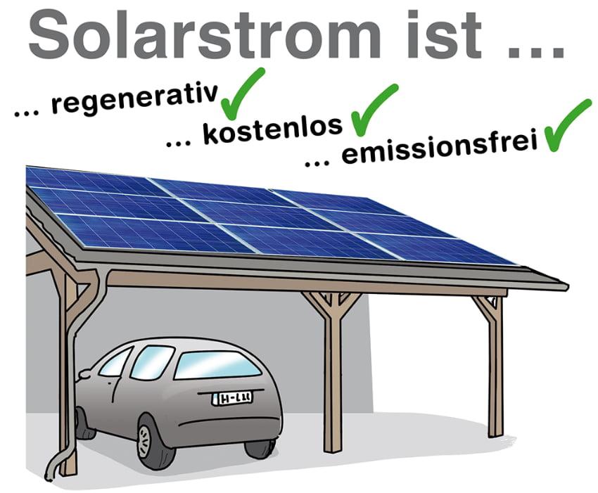 Solarstrom bietet viele Vorteile
