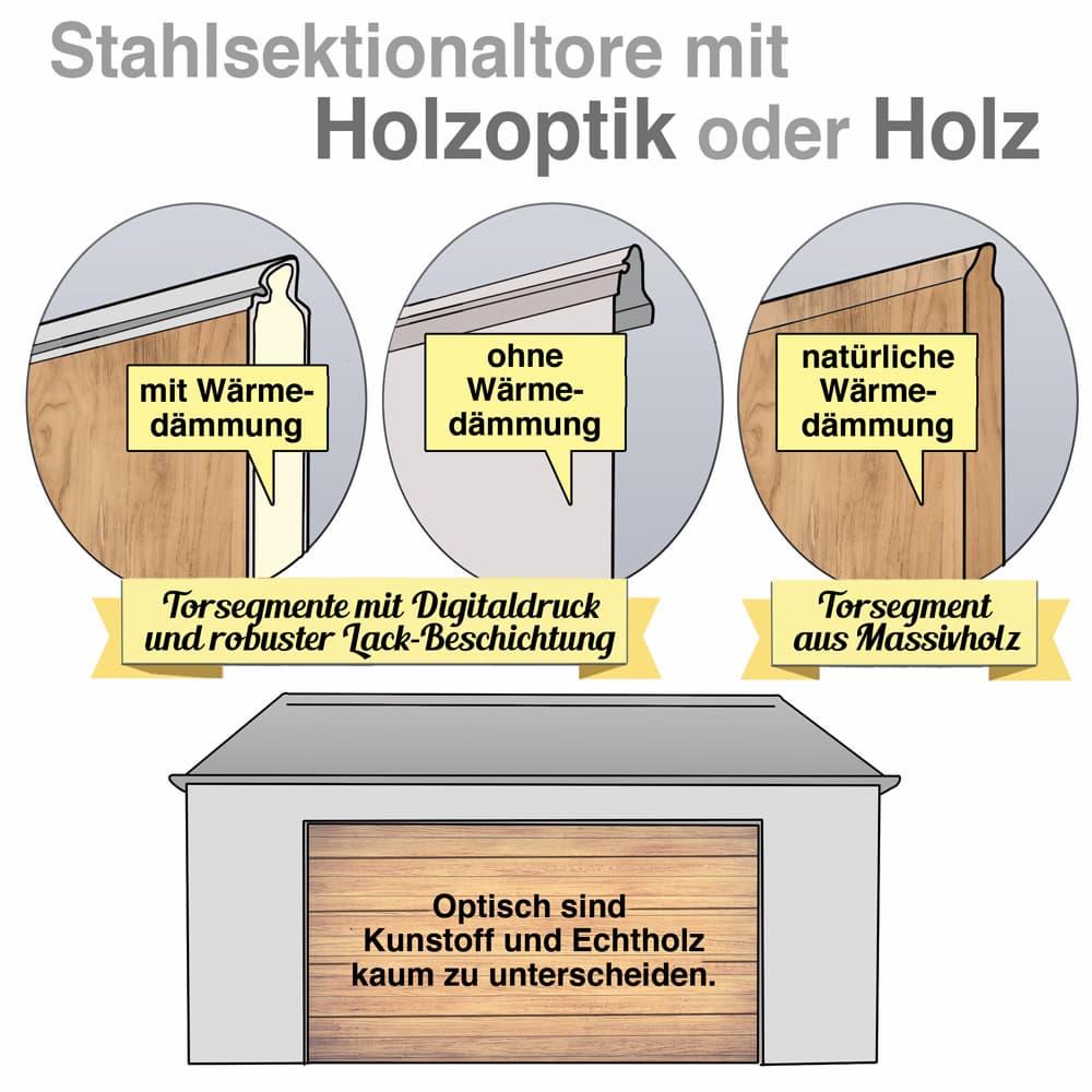 Stahlsektionaltore mit Holzoptik oder Holz
