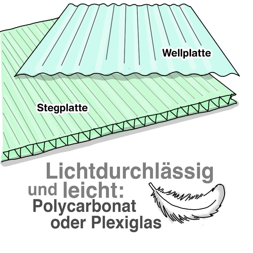 Lichtdurchlässig und leicht: Stegplatten und Wellplatten