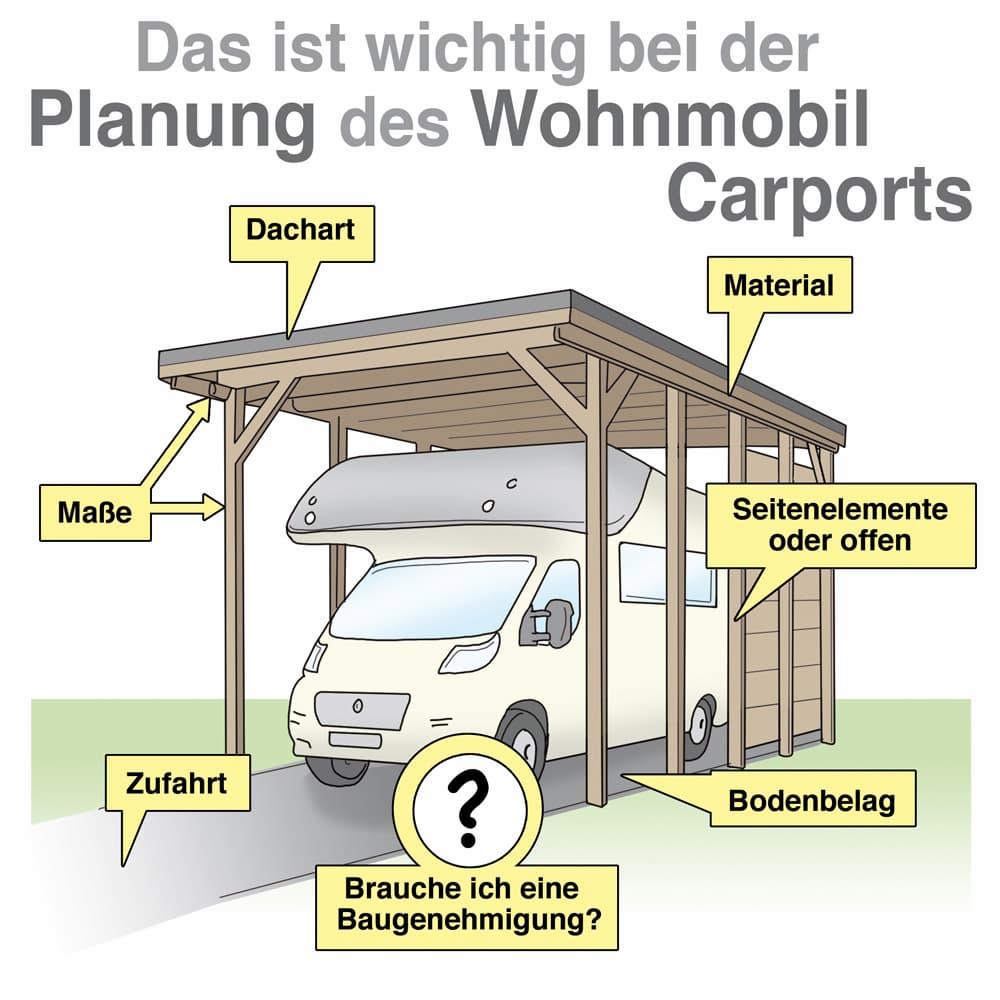 Wichtige Punkte bei der Planung eines Caravan-Carports