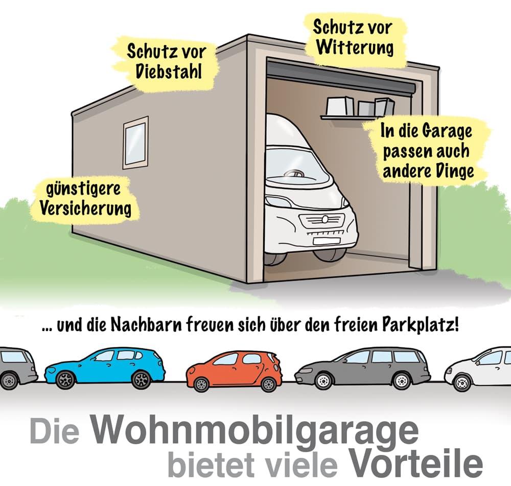 Die Wohnmobilgarage bietet viele Vorteile